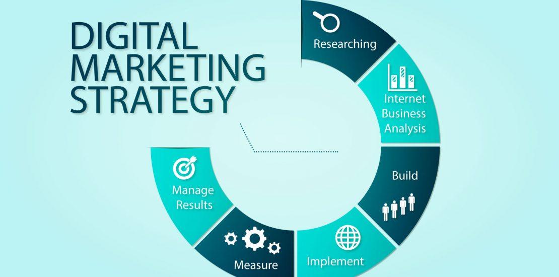 digital-marketing-strategy-framework