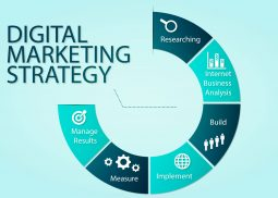 digital-marketing-strategy-framework