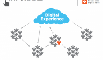 Reviewing marketing team structures as part of Digital transformation