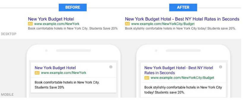 4 big AdWords changes annouced at the Google Summit