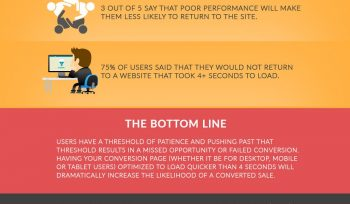Why page load times are critical for SEO success [Infographic]