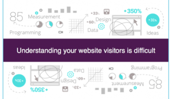 Real-time web analytics- how to read a visitor's emotions without a camera