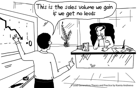 Lead Generation Outsourcing: The Pros and Cons