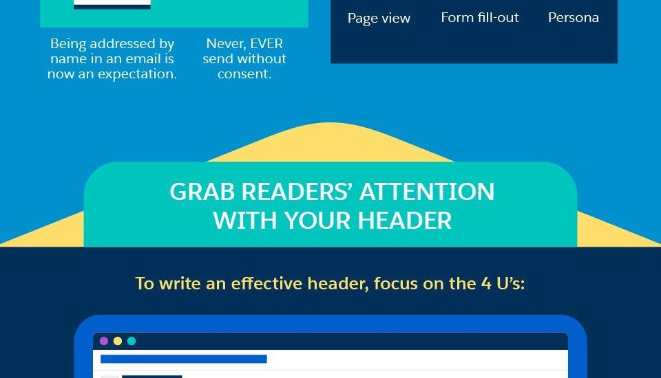 From header to footer: The Anatomy of the perfect email [Infographic]