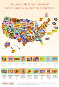 Discover which Easter candy your state is talking about