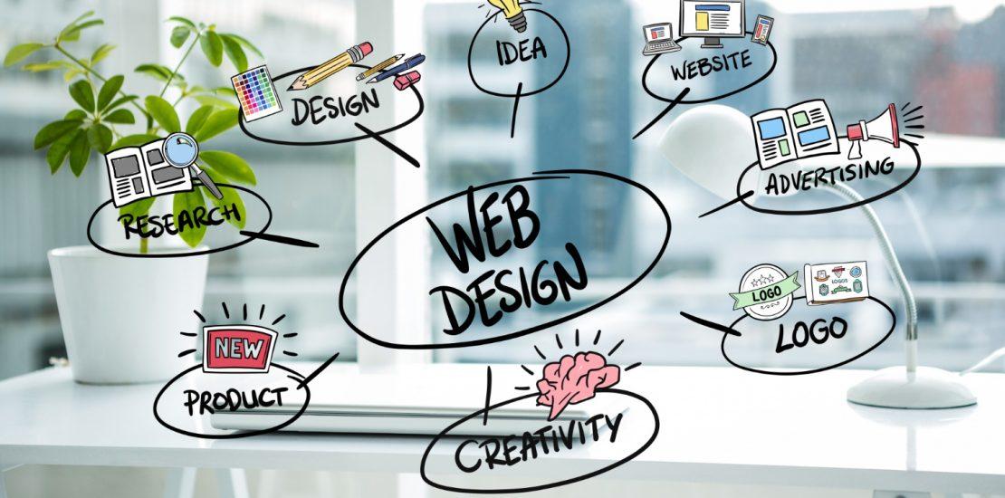 website-design-gurgaon-1110x550